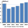 The U.S. private sector and Homeland Security.