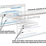 222Clickjacking_diagram-724769