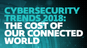 222cybersectrends